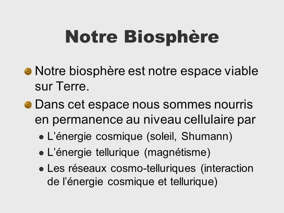 Notre Biosphère Notre biosphère est notre espace viable sur Terre.