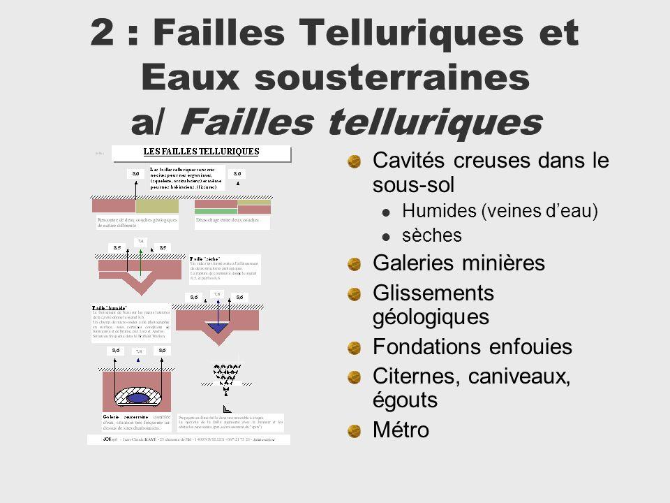 2 : Failles Telluriques et Eaux sousterraines a/ Failles telluriques