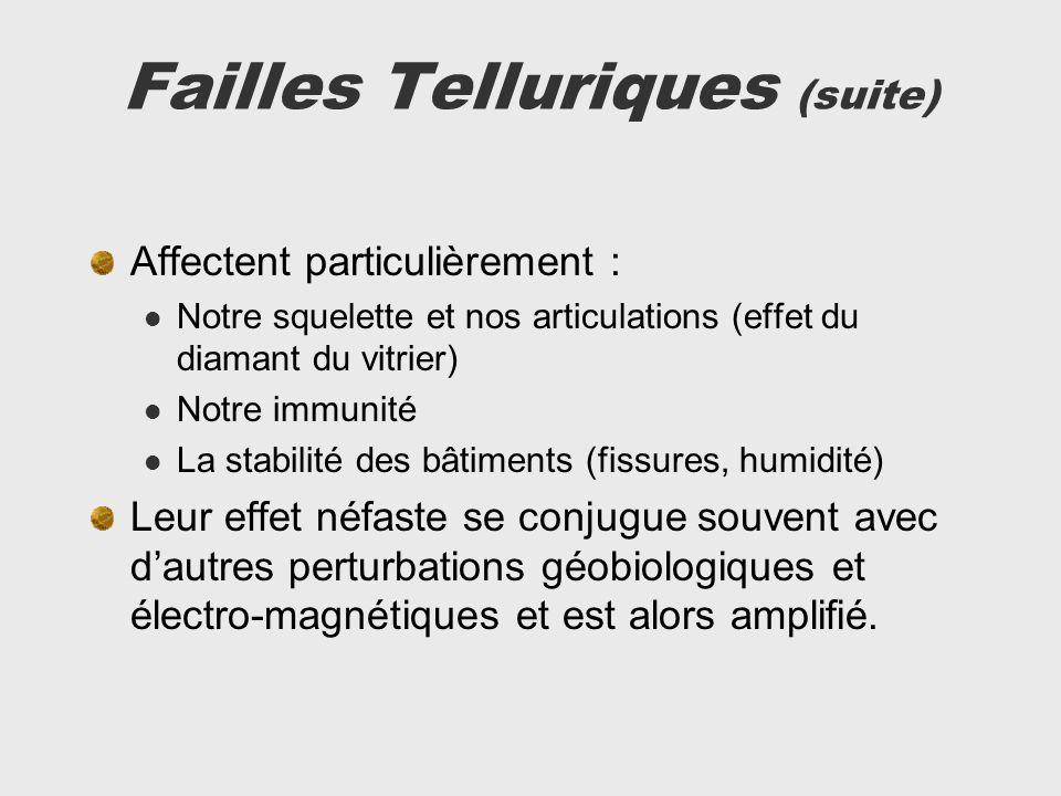 Failles Telluriques (suite)