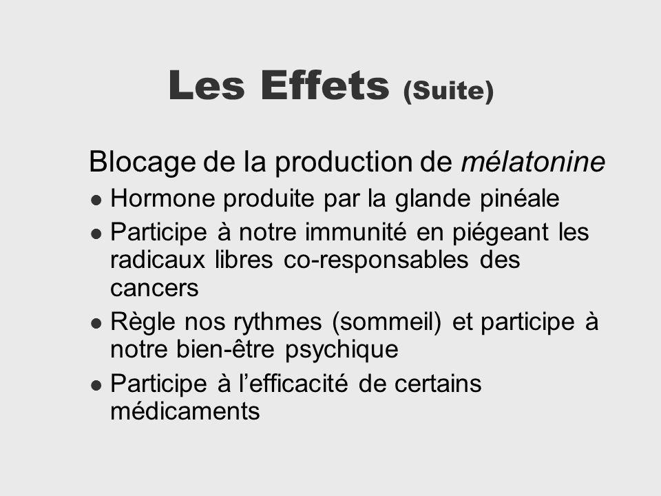 Les Effets (Suite) Blocage de la production de mélatonine