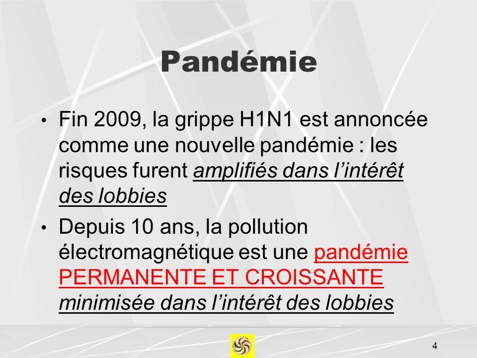Pandémie Fin 2009, la grippe H1N1 est annoncée comme une nouvelle pandémie : les risques furent amplifiés dans l'intérêt des lobbies.