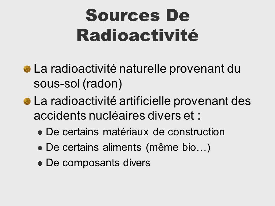 Sources De Radioactivité
