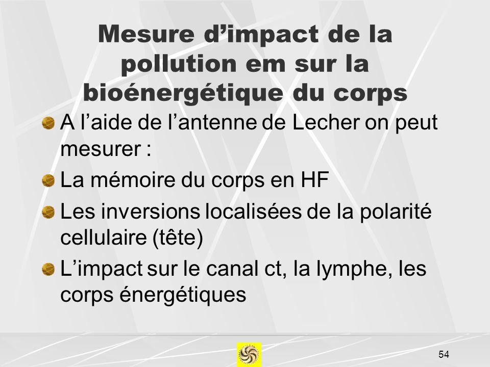 Mesure d'impact de la pollution em sur la bioénergétique du corps