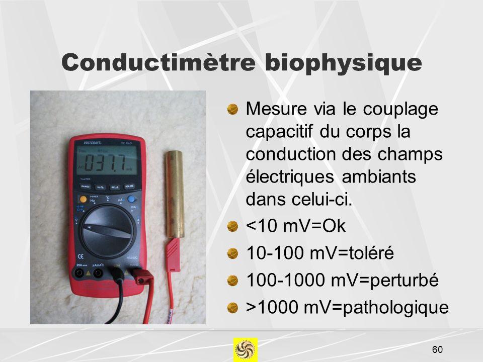 Conductimètre biophysique