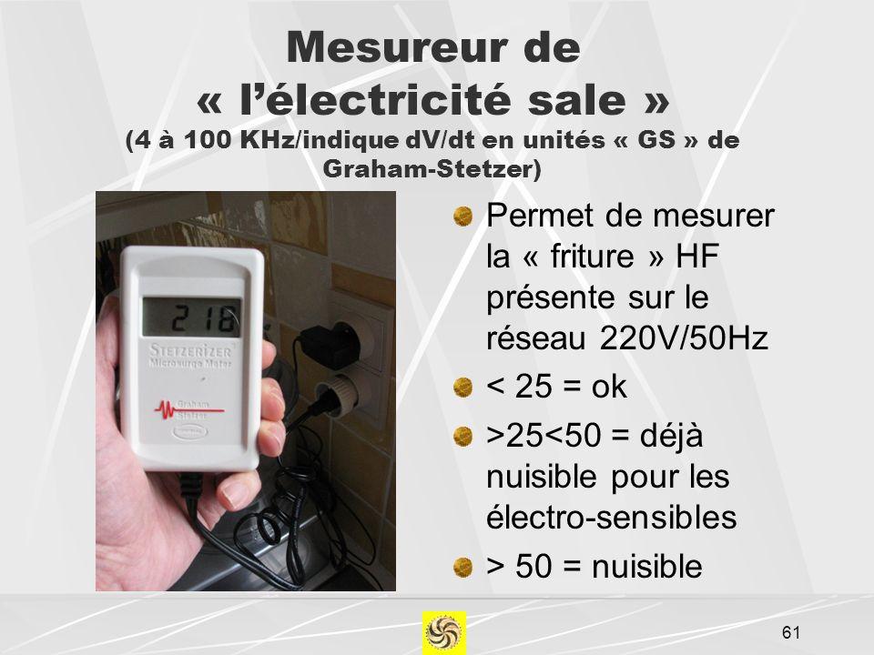 Mesureur de « l'électricité sale » (4 à 100 KHz/indique dV/dt en unités « GS » de Graham-Stetzer)
