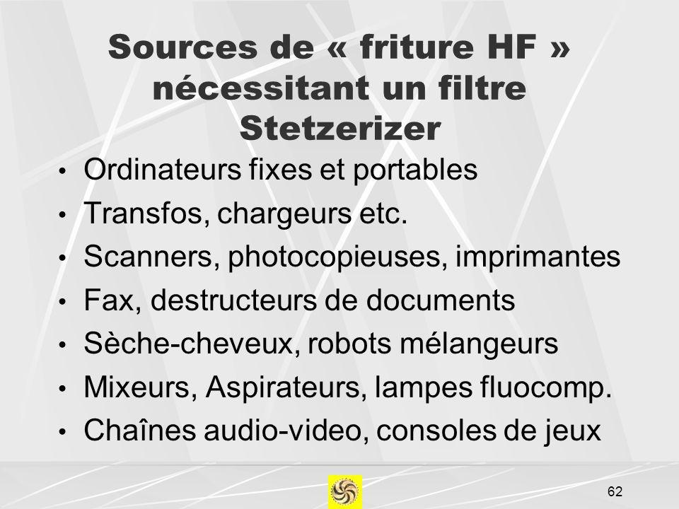 Sources de « friture HF » nécessitant un filtre Stetzerizer