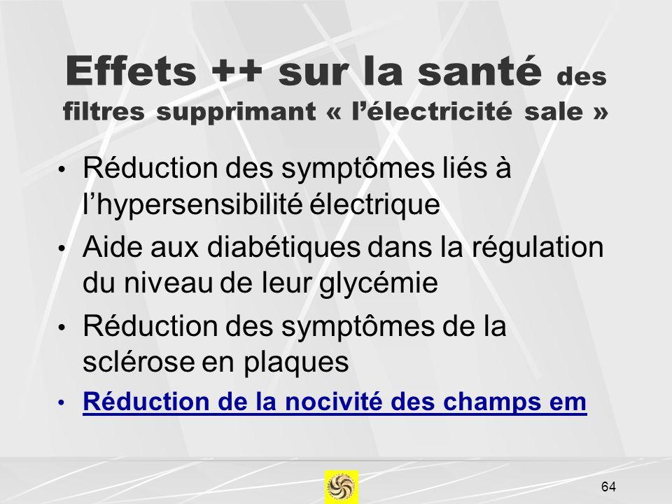 Effets ++ sur la santé des filtres supprimant « l'électricité sale »