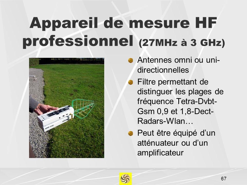 Appareil de mesure HF professionnel (27MHz à 3 GHz)