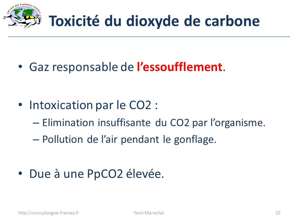 Toxicité du dioxyde de carbone