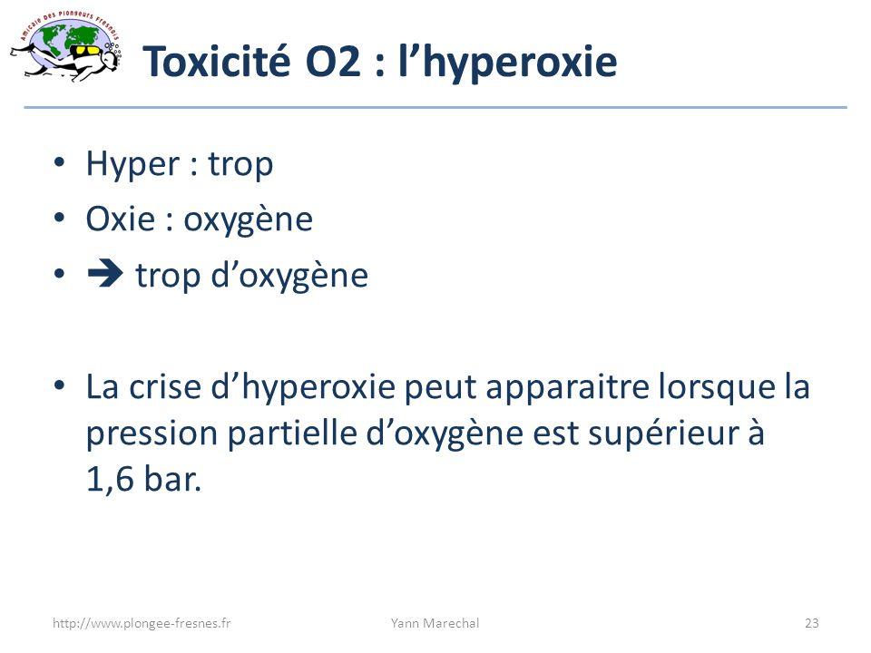 Toxicité O2 : l'hyperoxie
