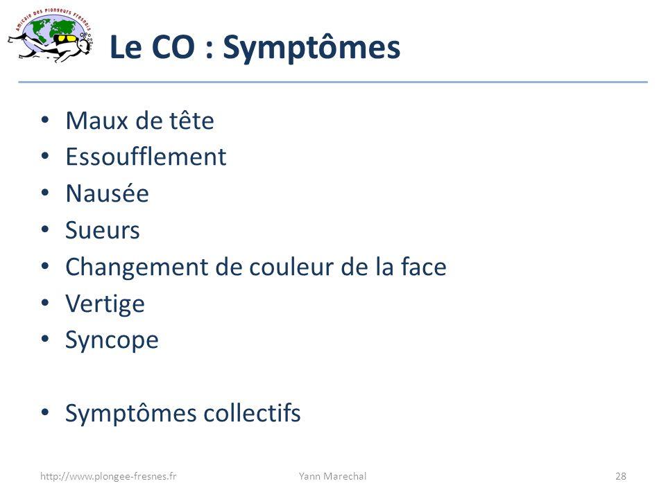 Le CO : Symptômes Maux de tête Essoufflement Nausée Sueurs