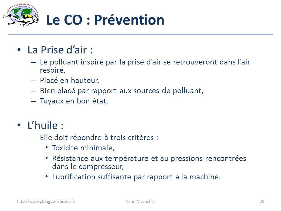 Le CO : Prévention La Prise d'air : L'huile :