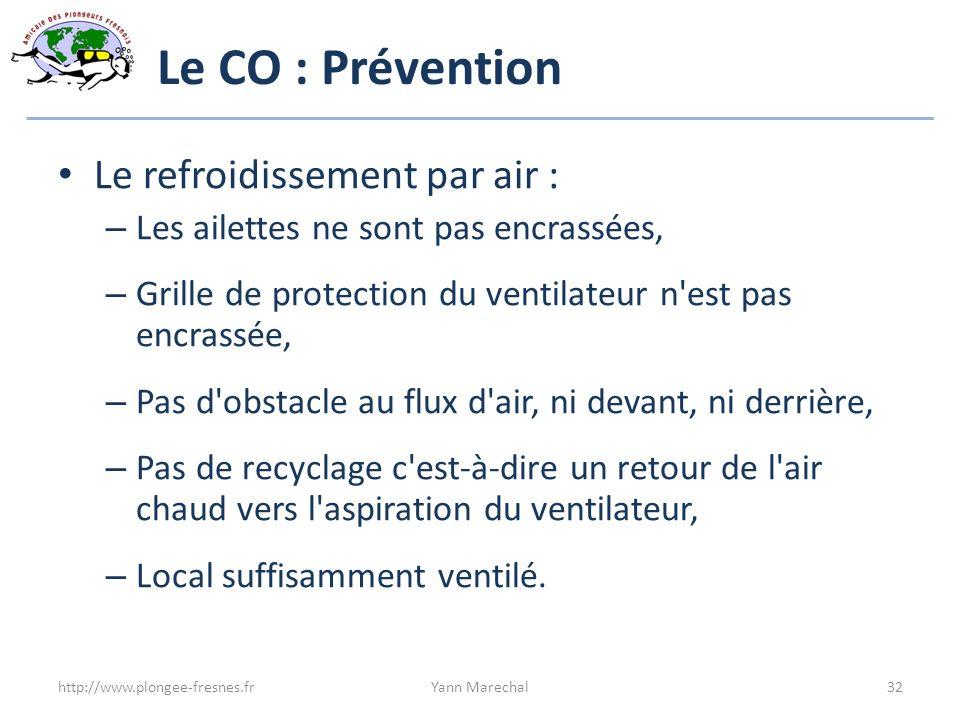 Le CO : Prévention Le refroidissement par air :