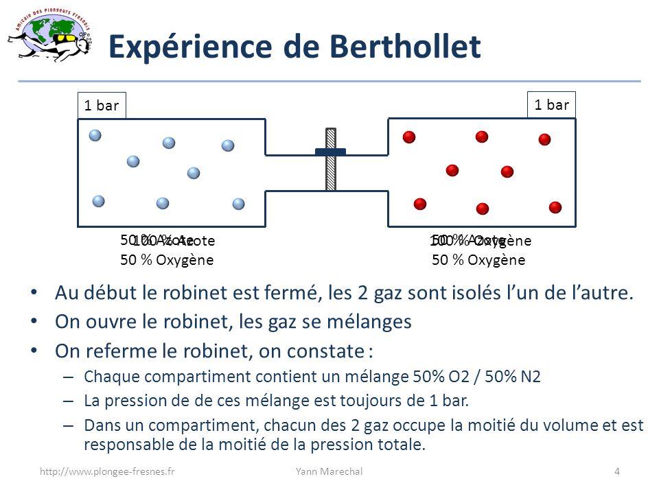 Expérience de Berthollet