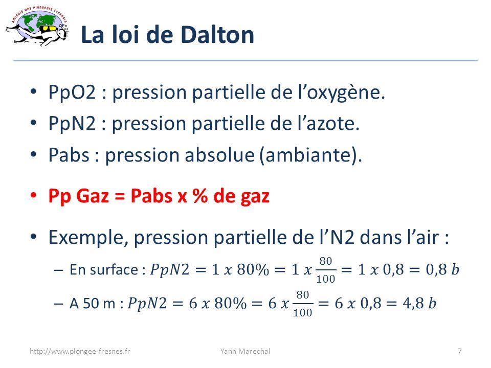 La loi de Dalton PpO2 : pression partielle de l'oxygène.