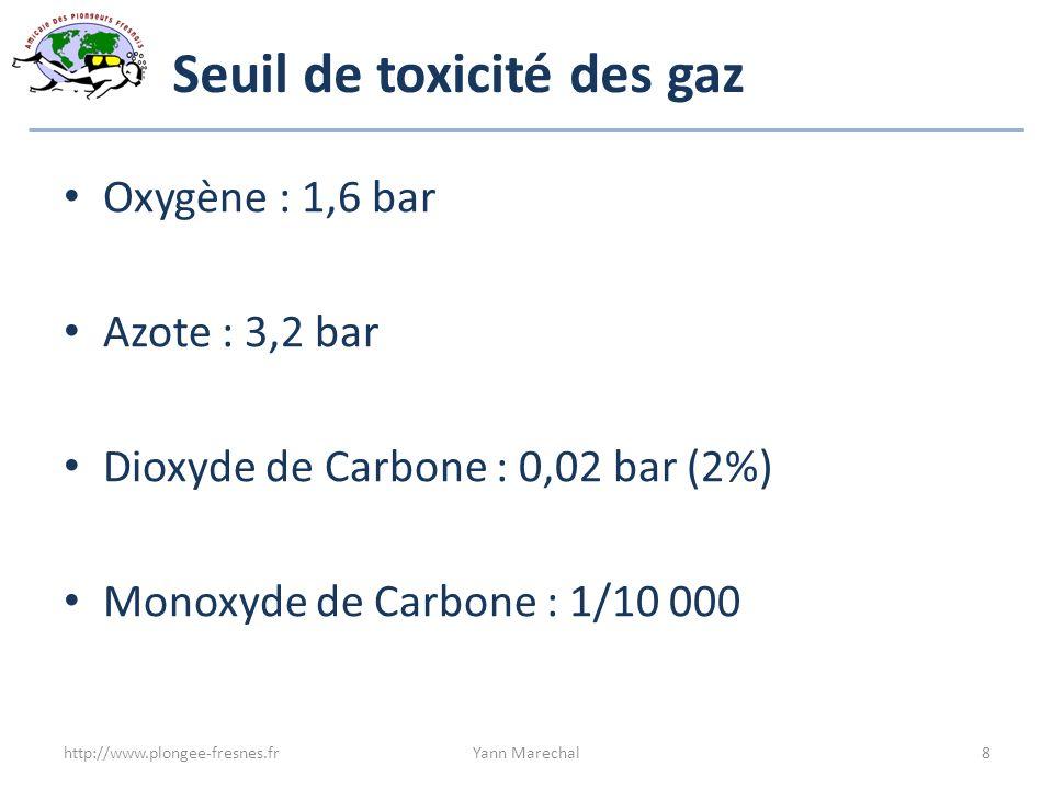 Seuil de toxicité des gaz