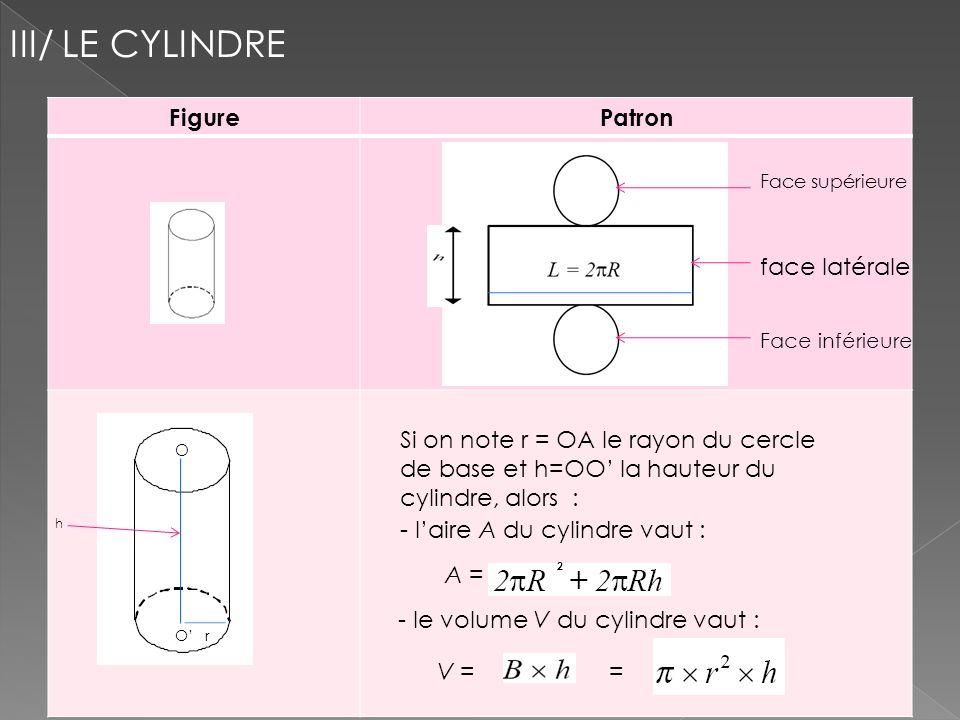 III/ LE CYLINDRE Figure Patron face latérale