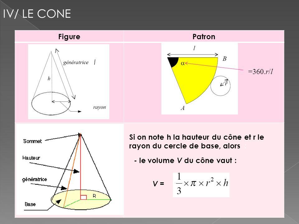IV/ LE CONE Figure Patron l =360.r/l