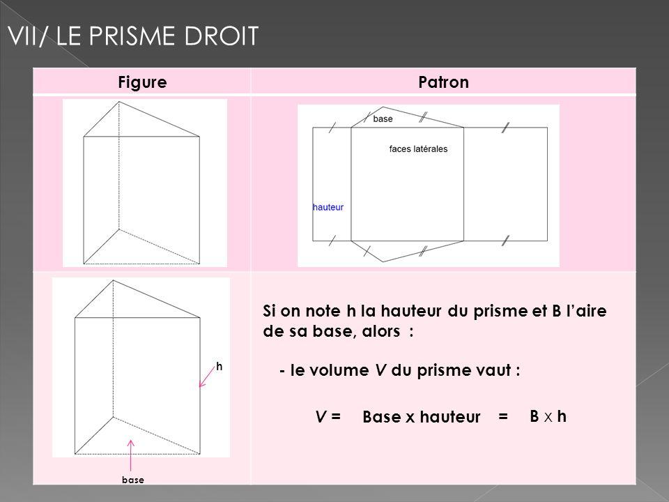 VII/ LE PRISME DROIT Figure Patron