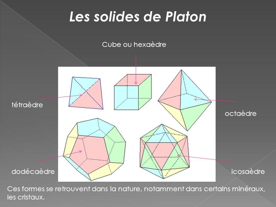 Les solides de Platon Cube ou hexaèdre tétraèdre octaèdre dodécaèdre
