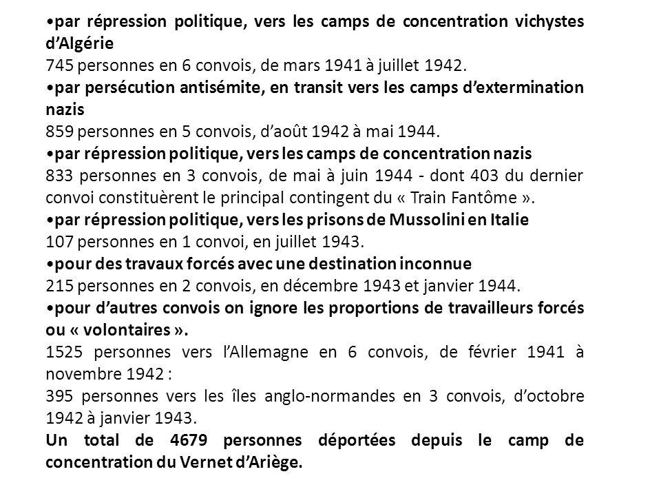 par répression politique, vers les camps de concentration vichystes d'Algérie