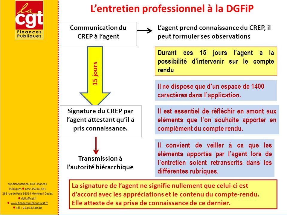 L'entretien professionnel à la DGFiP