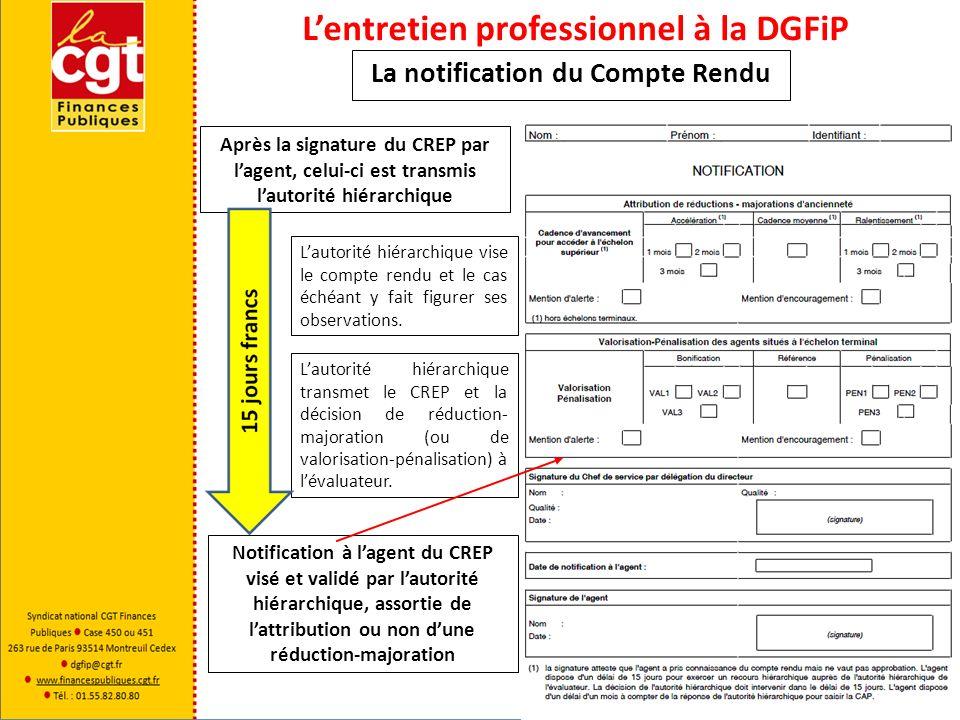 L'entretien professionnel à la DGFiP La notification du Compte Rendu