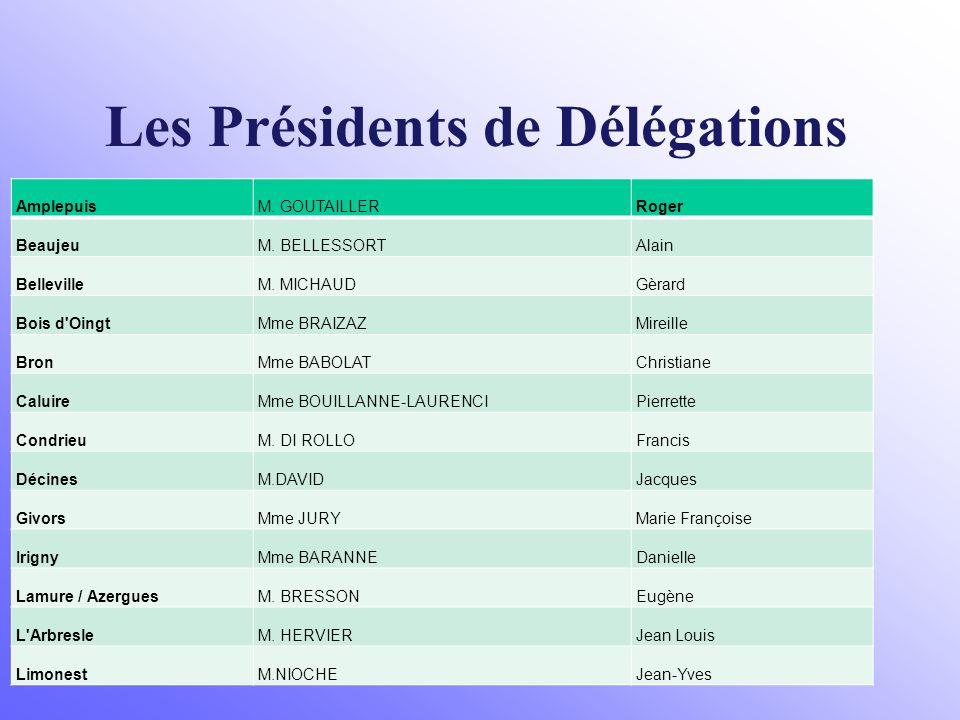 Les Présidents de Délégations