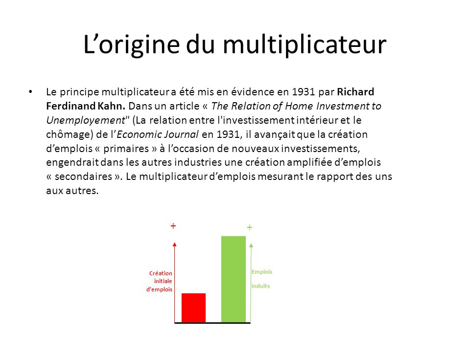 L'origine du multiplicateur