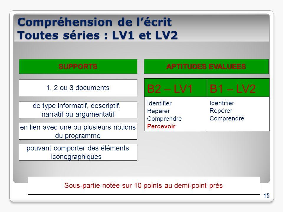 Compréhension de l'écrit Toutes séries : LV1 et LV2
