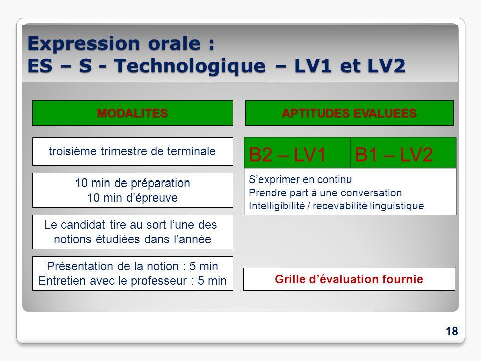 Expression orale : ES, S, STI2D, STD2A STG, ST2S - LV1 / LV2