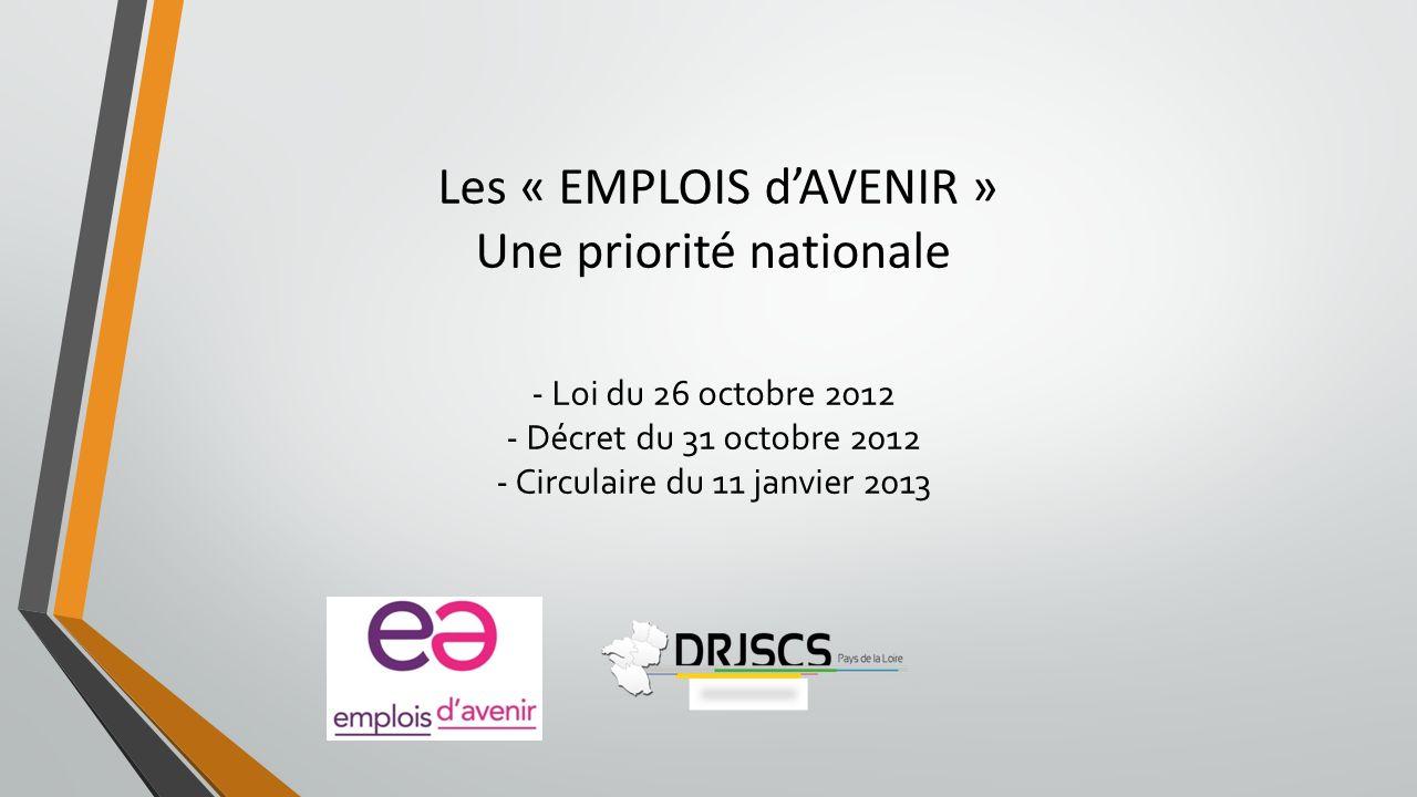 Les « EMPLOIS d'AVENIR » Une priorité nationale - Loi du 26 octobre 2012 - Décret du 31 octobre 2012 - Circulaire du 11 janvier 2013