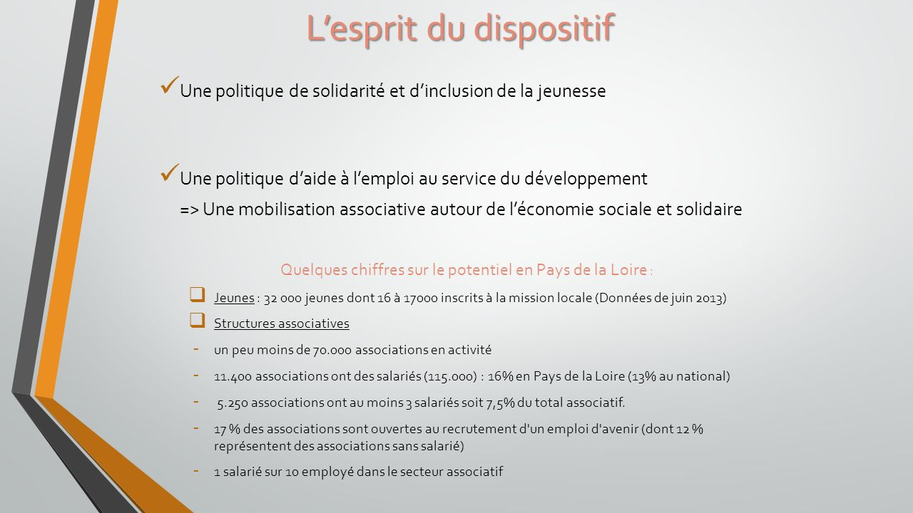 L'esprit du dispositif