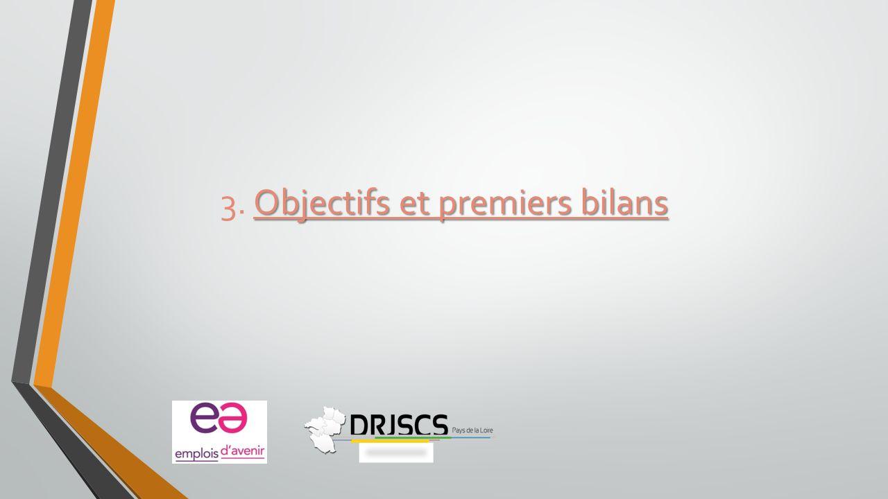 3. Objectifs et premiers bilans