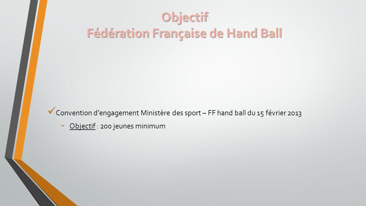 Fédération Française de Hand Ball