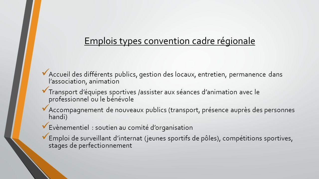 Emplois types convention cadre régionale