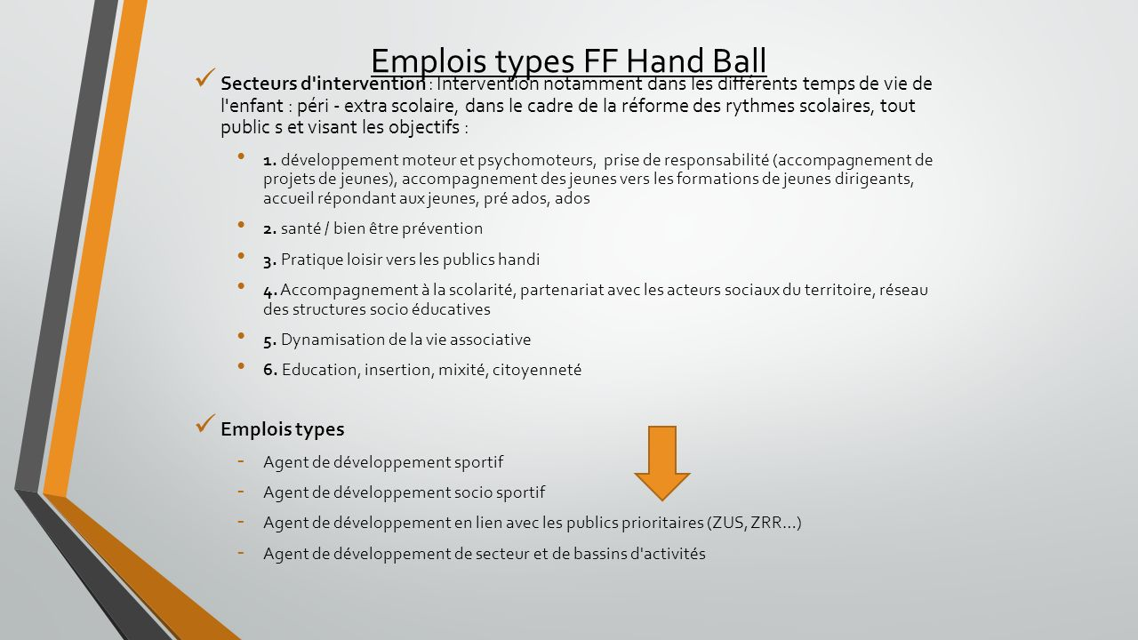 Emplois types FF Hand Ball