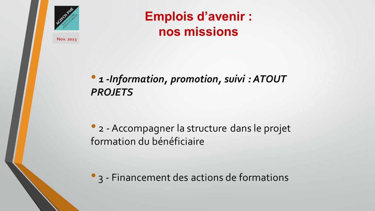 Emplois d'avenir : nos missions