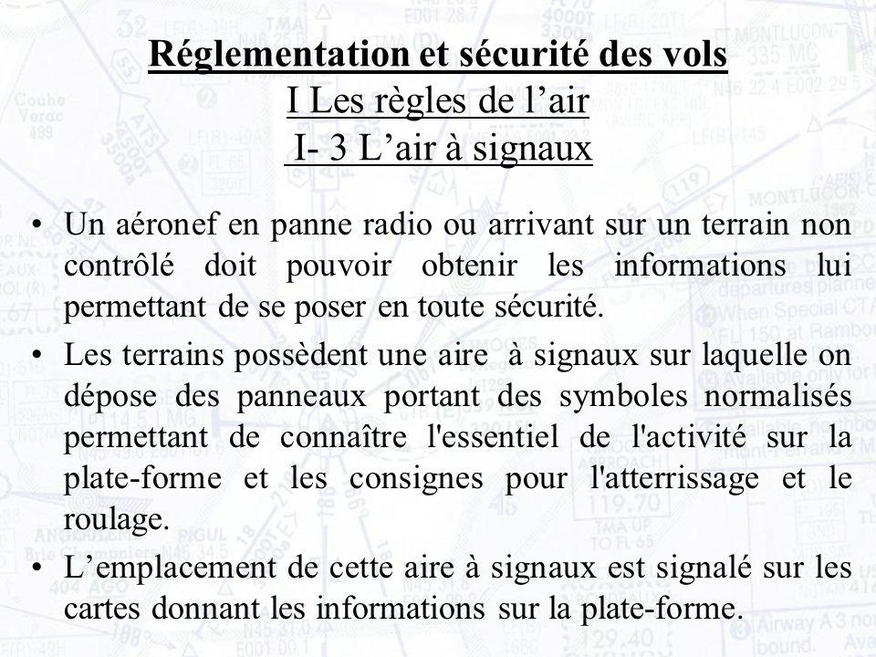 Réglementation et sécurité des vols I Les règles de l'air I- 3 L'air à signaux