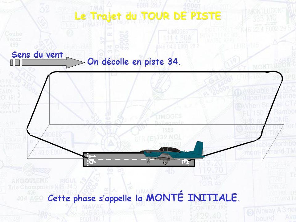 Le Trajet du TOUR DE PISTE Cette phase s'appelle la MONTÉ INITIALE.