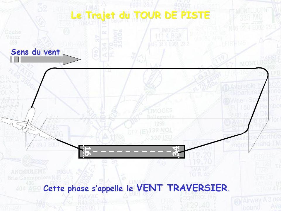 Le Trajet du TOUR DE PISTE Cette phase s'appelle le VENT TRAVERSIER.