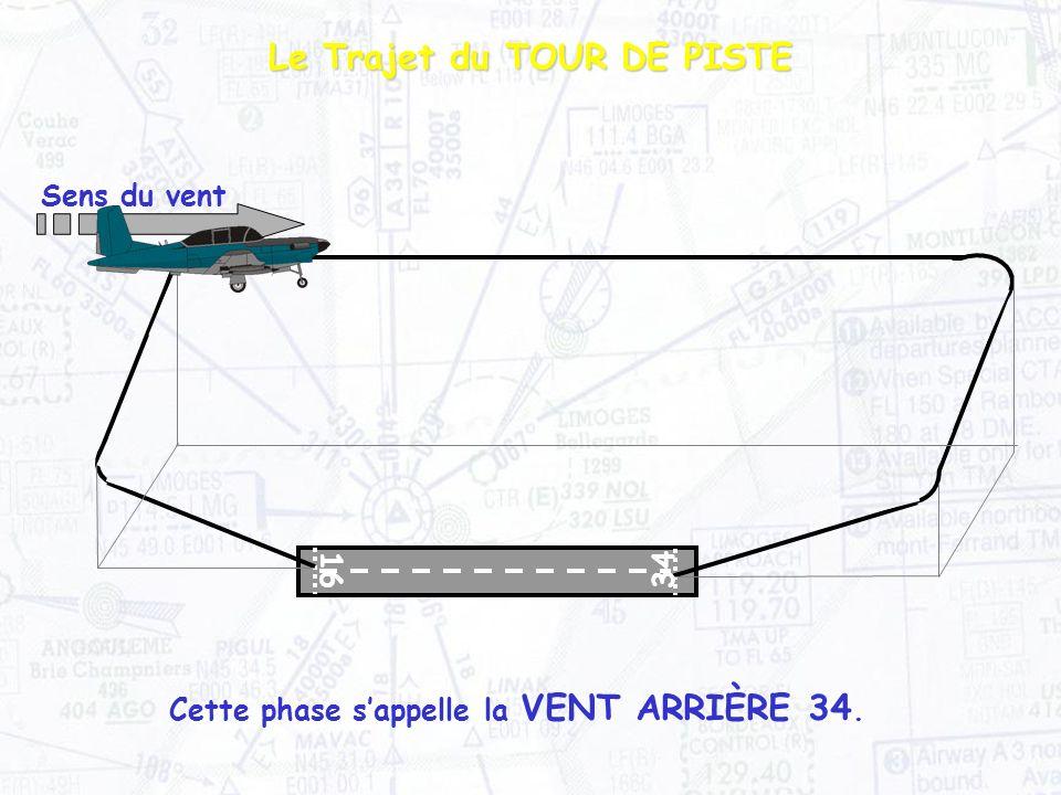 Le Trajet du TOUR DE PISTE Cette phase s'appelle la VENT ARRIÈRE 34.