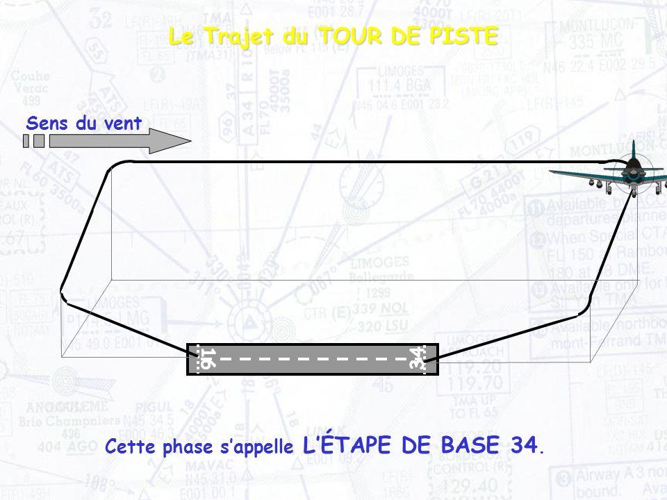 Le Trajet du TOUR DE PISTE Cette phase s'appelle L'ÉTAPE DE BASE 34.