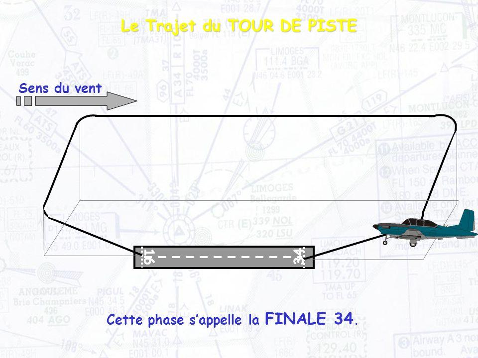 Le Trajet du TOUR DE PISTE Cette phase s'appelle la FINALE 34.