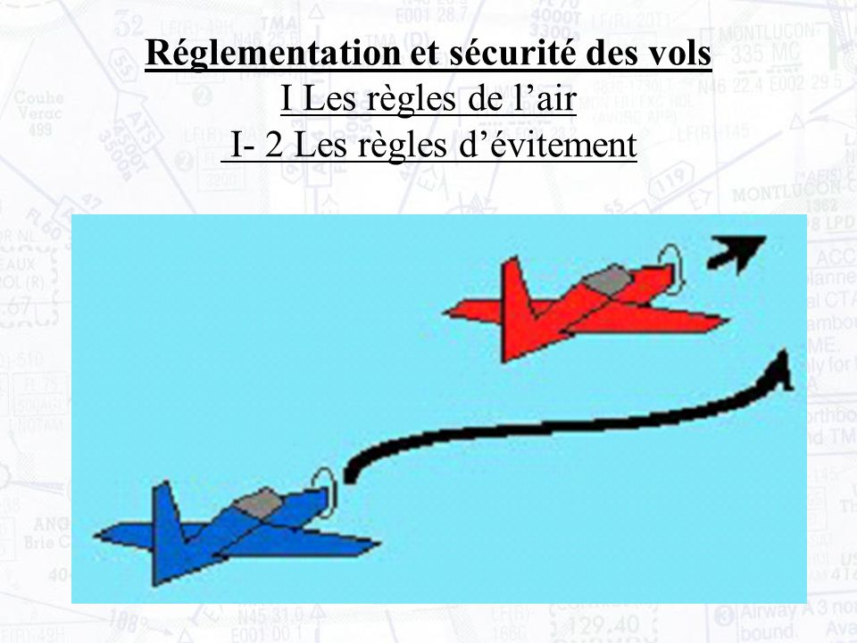 Réglementation et sécurité des vols I Les règles de l'air I- 2 Les règles d'évitement