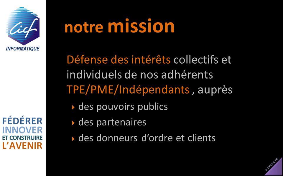 notre mission Défense des intérêts collectifs et individuels de nos adhérents TPE/PME/Indépendants , auprès.