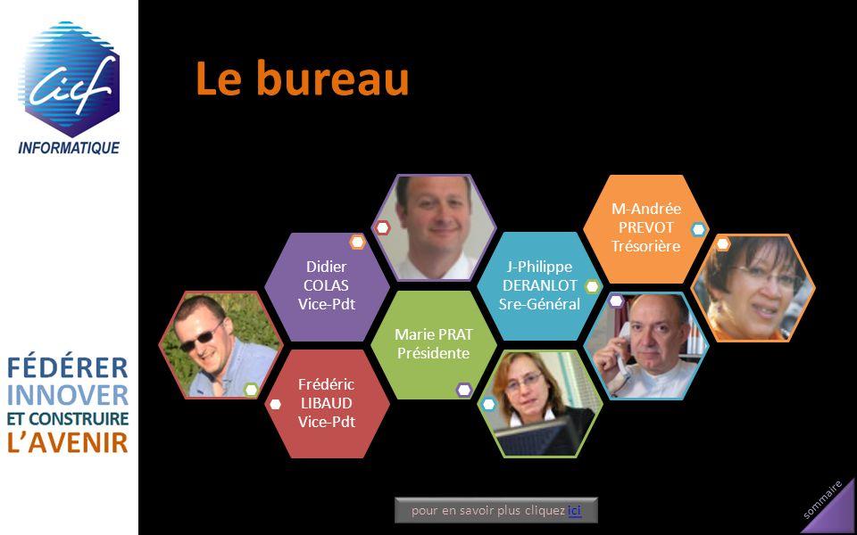 Le bureau Frédéric LIBAUD Vice-Pdt Marie PRAT Présidente