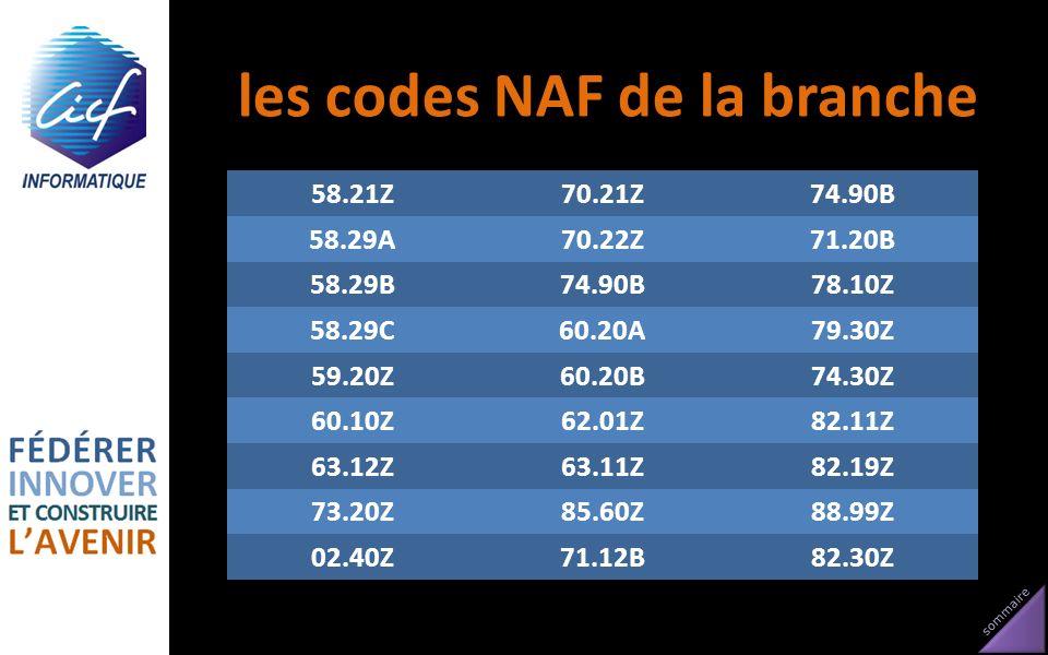 les codes NAF de la branche