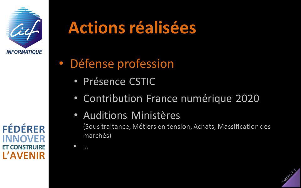 Actions réalisées Défense profession Présence CSTIC