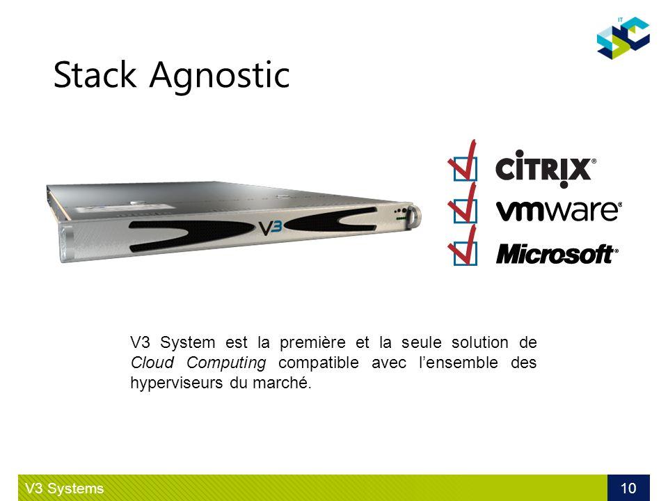 Stack Agnostic V3 System est la première et la seule solution de Cloud Computing compatible avec l'ensemble des hyperviseurs du marché.